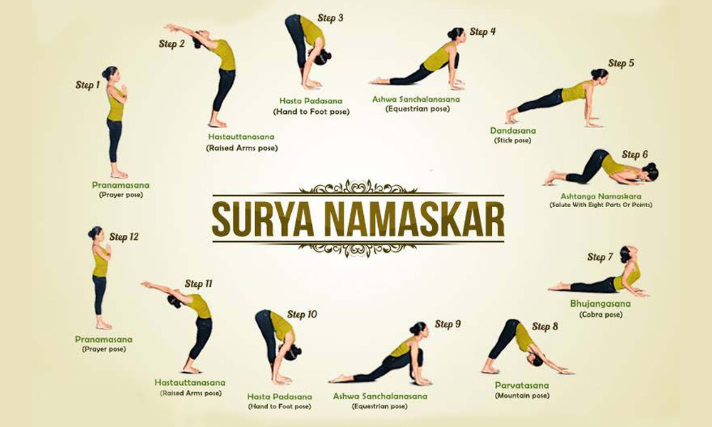 Benefits and Guidelines of Surya Namaskar