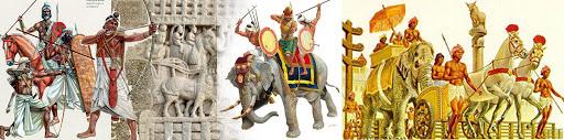 hindu civilization