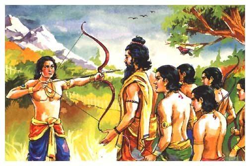 Dhanurveda The Vedic Military Science