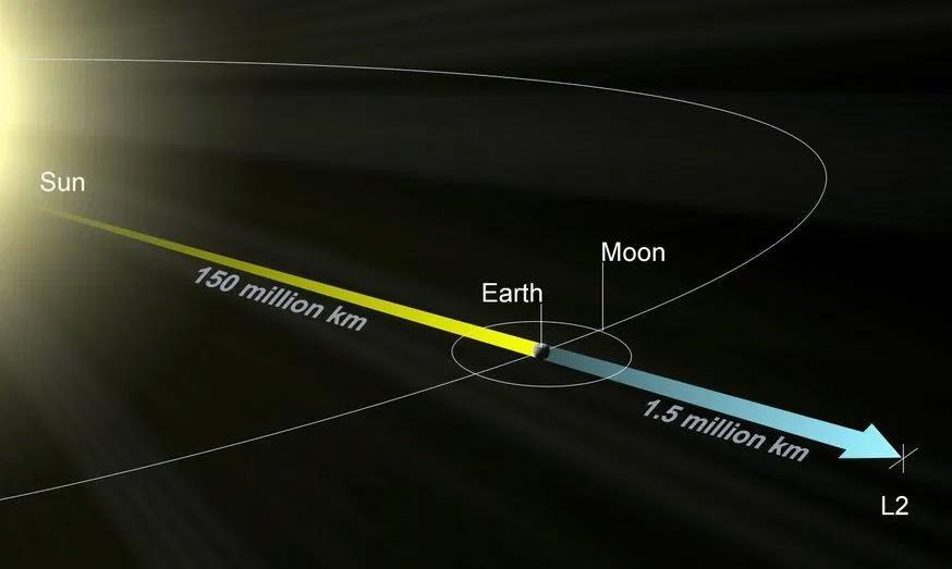 Hanuman Chalisa mentions distance between moon and earth2